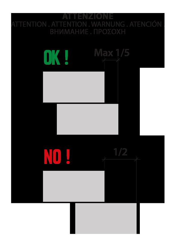 La Fabbrica Kauri Schema di Posa