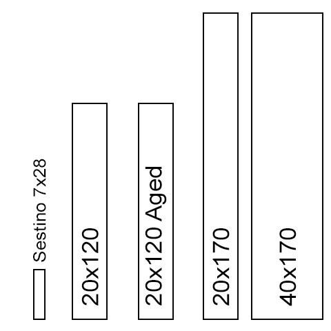 Abk Dolphin Formats