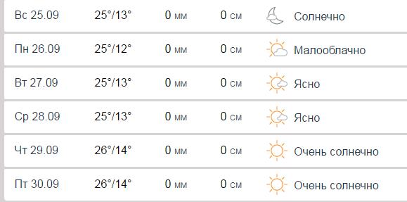 forecast_cersaie_2016